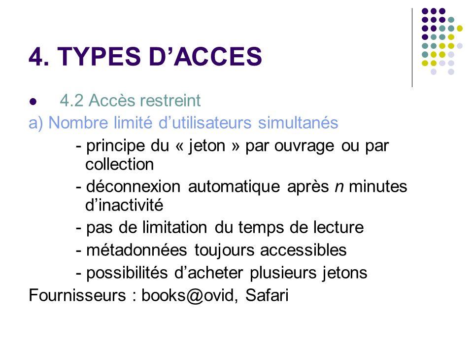 4. TYPES DACCES 4.2 Accès restreint a) Nombre limité dutilisateurs simultanés - principe du « jeton » par ouvrage ou par collection - déconnexion auto