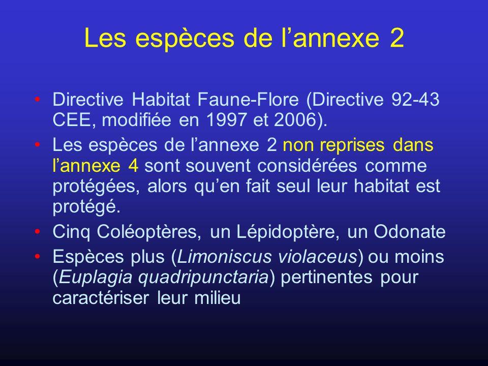 Les espèces de lannexe 2 Directive Habitat Faune-Flore (Directive 92-43 CEE, modifiée en 1997 et 2006). Les espèces de lannexe 2 non reprises dans lan
