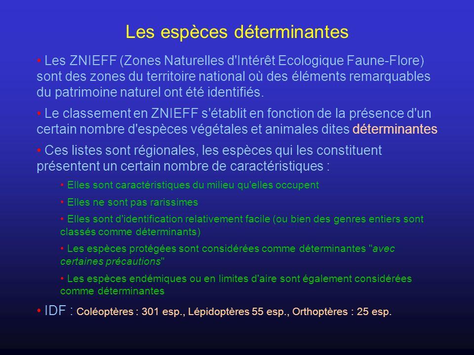 Les espèces déterminantes Les ZNIEFF (Zones Naturelles d'Intérêt Ecologique Faune-Flore) sont des zones du territoire national où des éléments remarqu