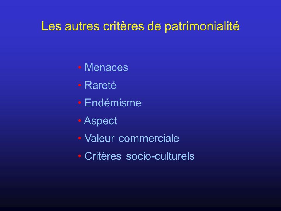 Les autres critères de patrimonialité Menaces Rareté Endémisme Aspect Valeur commerciale Critères socio-culturels