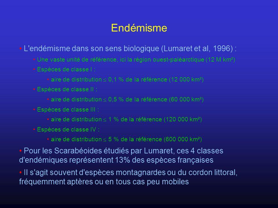 Endémisme L'endémisme dans son sens biologique (Lumaret et al, 1996) : Une vaste unité de référence, ici la région ouest-paléarctique (12 M km²) Espèc