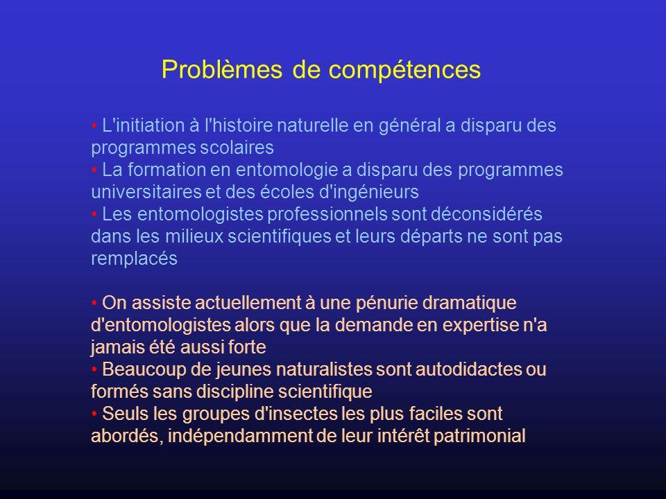 Problèmes de compétences L'initiation à l'histoire naturelle en général a disparu des programmes scolaires La formation en entomologie a disparu des p