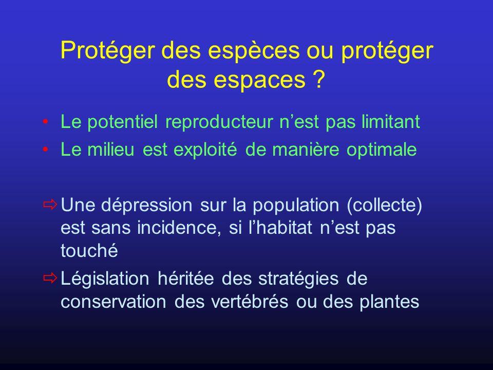 Les espèces protégées La liste (nationale) est un mélange d espèces menacées en France, d espèces caractéristiques de milieux menacés (cavernicoles et insectes des tourbières) et d espèces distinguées au niveau européen mais non menacées (voire communes) en France.