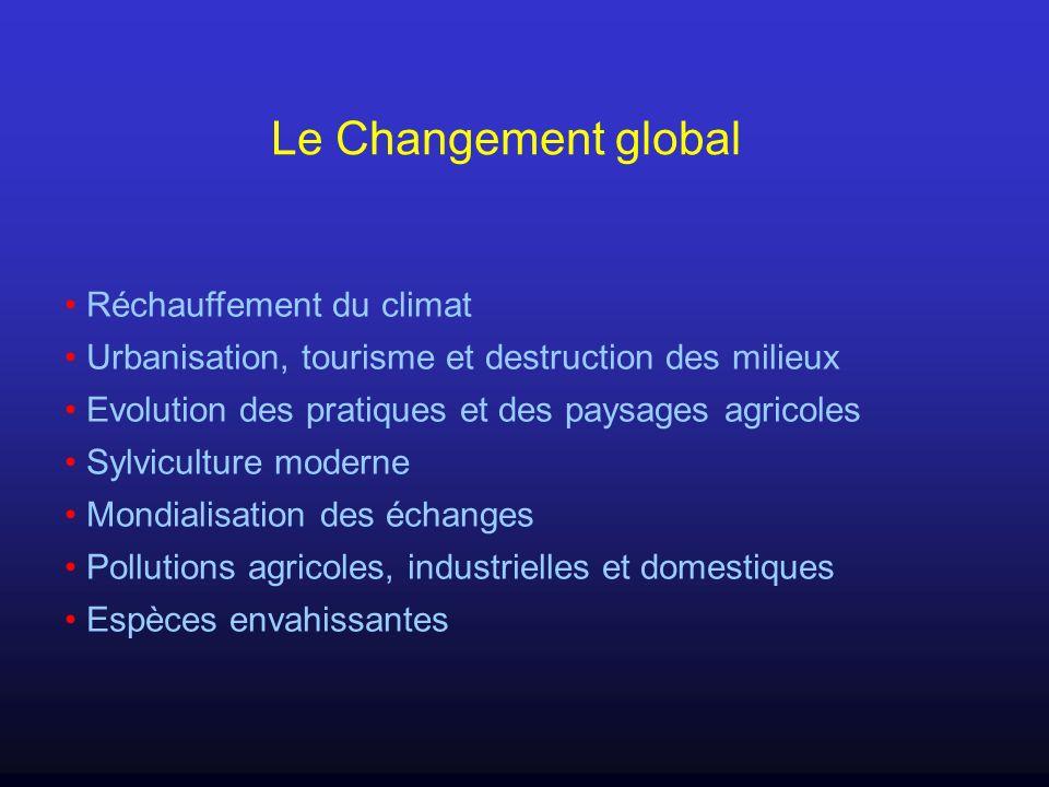 Le Changement global Réchauffement du climat Urbanisation, tourisme et destruction des milieux Evolution des pratiques et des paysages agricoles Sylvi