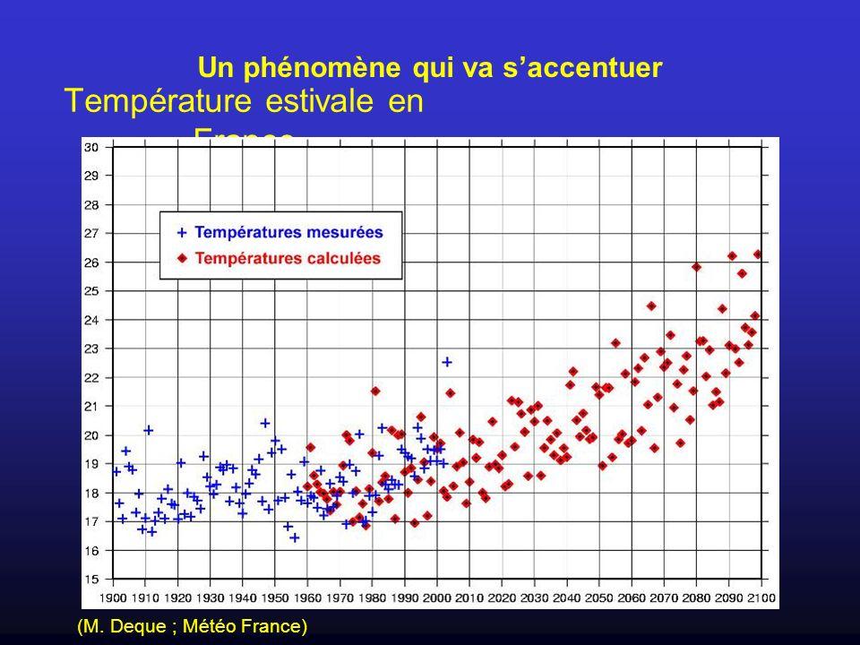 Température estivale en France (M. Deque ; Météo France) Un phénomène qui va saccentuer