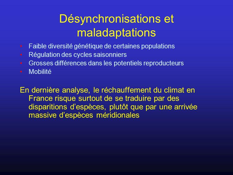 Désynchronisations et maladaptations Faible diversité génétique de certaines populations Régulation des cycles saisonniers Grosses différences dans le