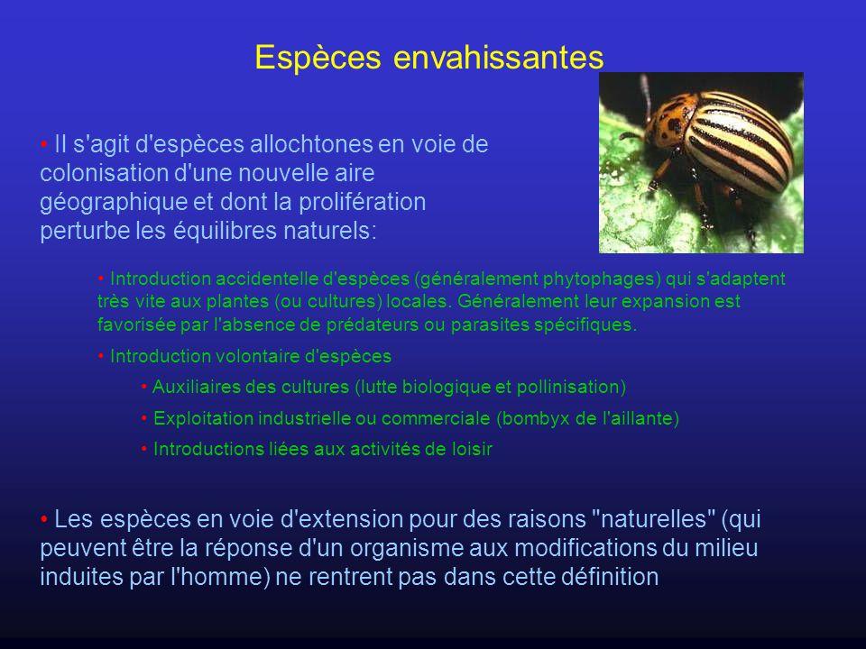 Espèces envahissantes Introduction accidentelle d'espèces (généralement phytophages) qui s'adaptent très vite aux plantes (ou cultures) locales. Génér