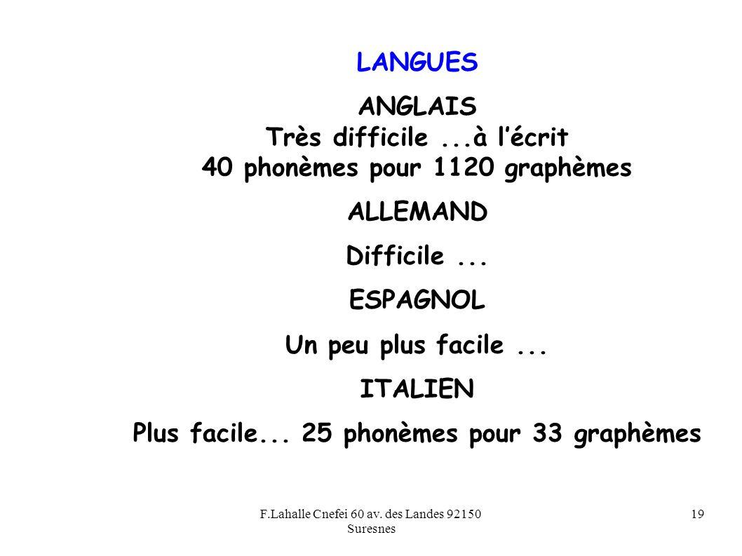 F.Lahalle Cnefei 60 av. des Landes 92150 Suresnes 19 LANGUES ANGLAIS Très difficile...à lécrit 40 phonèmes pour 1120 graphèmes ALLEMAND Difficile... E