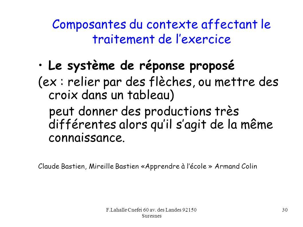 F.Lahalle Cnefei 60 av. des Landes 92150 Suresnes 30 Composantes du contexte affectant le traitement de lexercice Le système de réponse proposé (ex :