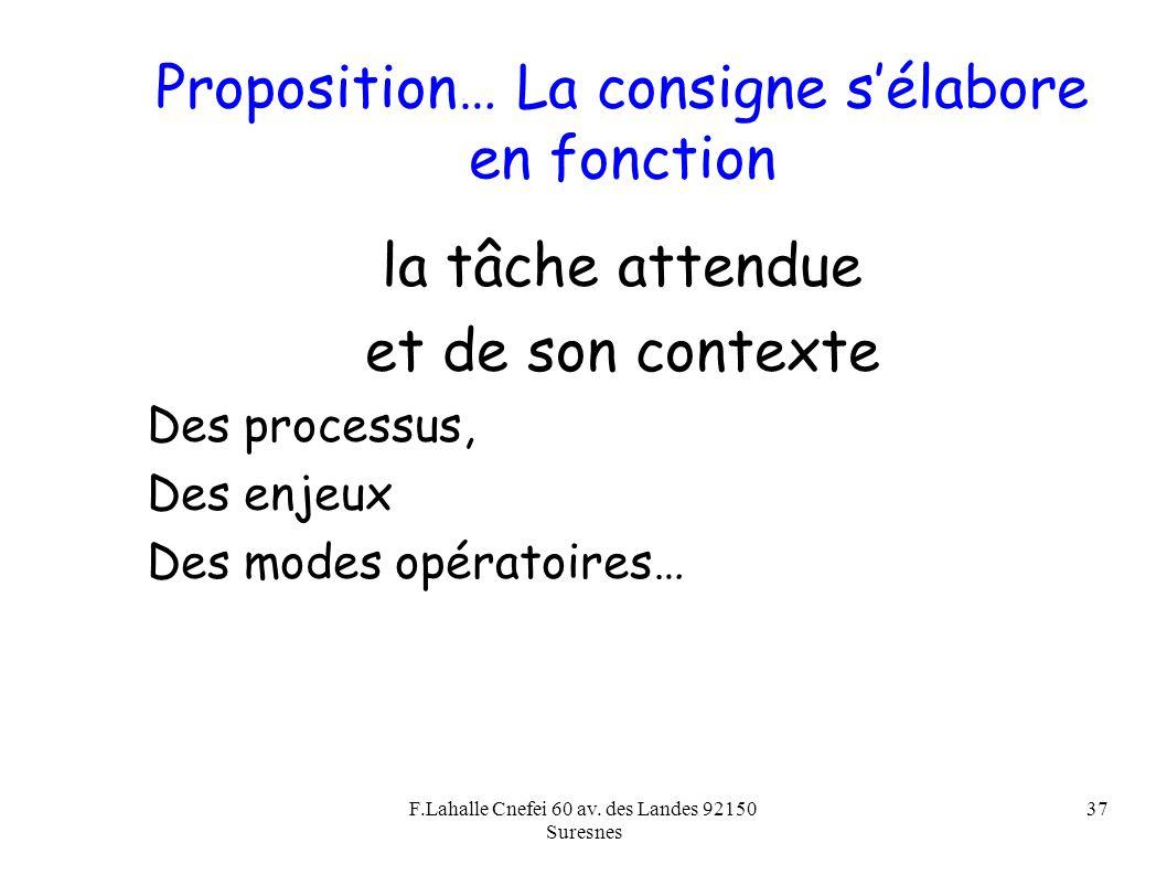 F.Lahalle Cnefei 60 av. des Landes 92150 Suresnes 37 Proposition… La consigne sélabore en fonction la tâche attendue et de son contexte Des processus,