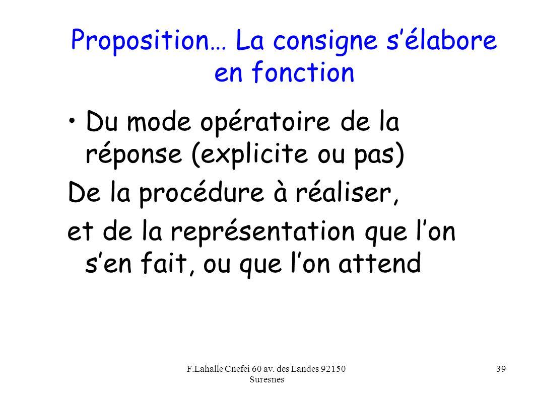 F.Lahalle Cnefei 60 av. des Landes 92150 Suresnes 39 Proposition… La consigne sélabore en fonction Du mode opératoire de la réponse (explicite ou pas)