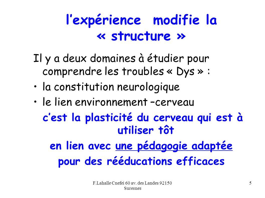 F.Lahalle Cnefei 60 av. des Landes 92150 Suresnes 5 lexpérience modifie la « structure » Il y a deux domaines à étudier pour comprendre les troubles «