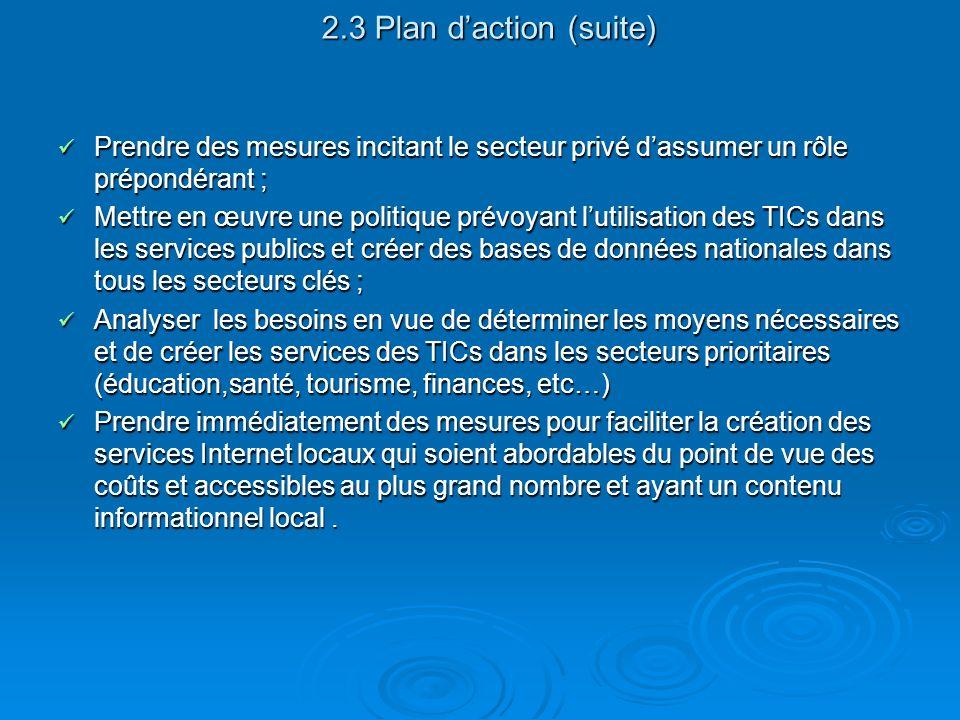 2.3 Plan daction (suite) Prendre des mesures incitant le secteur privé dassumer un rôle prépondérant ; Prendre des mesures incitant le secteur privé d