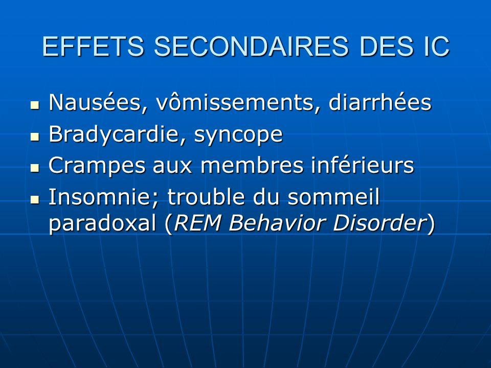EFFETS SECONDAIRES DES IC Nausées, vômissements, diarrhées Nausées, vômissements, diarrhées Bradycardie, syncope Bradycardie, syncope Crampes aux memb