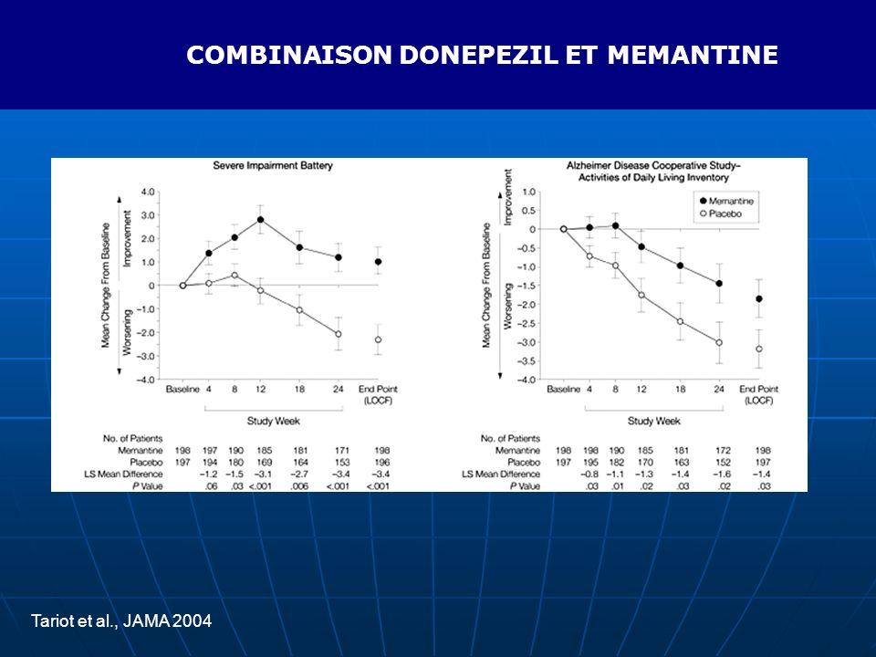 COMBINAISON DONEPEZIL ET MEMANTINE Tariot et al., JAMA 2004