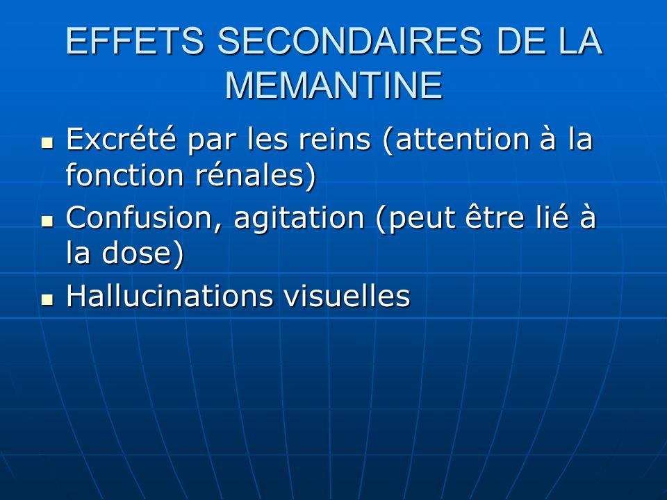 EFFETS SECONDAIRES DE LA MEMANTINE Excrété par les reins (attention à la fonction rénales) Excrété par les reins (attention à la fonction rénales) Con