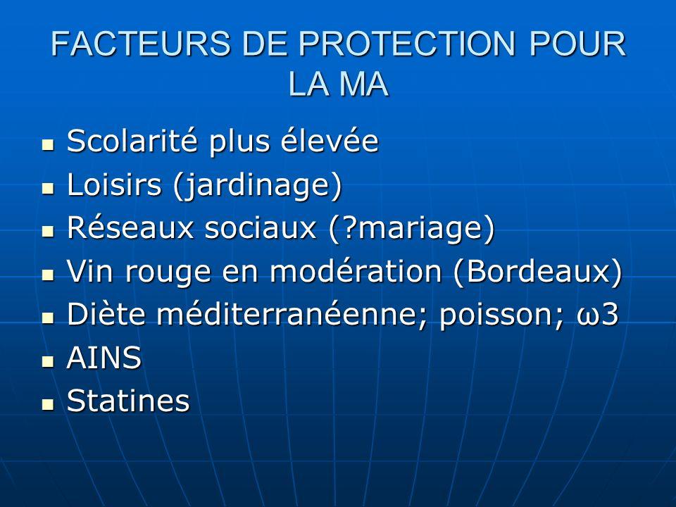 FACTEURS DE PROTECTION POUR LA MA Scolarité plus élevée Scolarité plus élevée Loisirs (jardinage) Loisirs (jardinage) Réseaux sociaux (?mariage) Résea