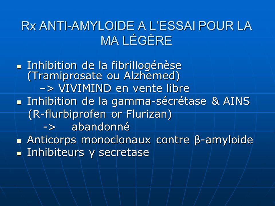 Rx ANTI-AMYLOIDE A LESSAI POUR LA MA LÉGÈRE Inhibition de la fibrillogénèse (Tramiprosate ou Alzhemed) Inhibition de la fibrillogénèse (Tramiprosate o