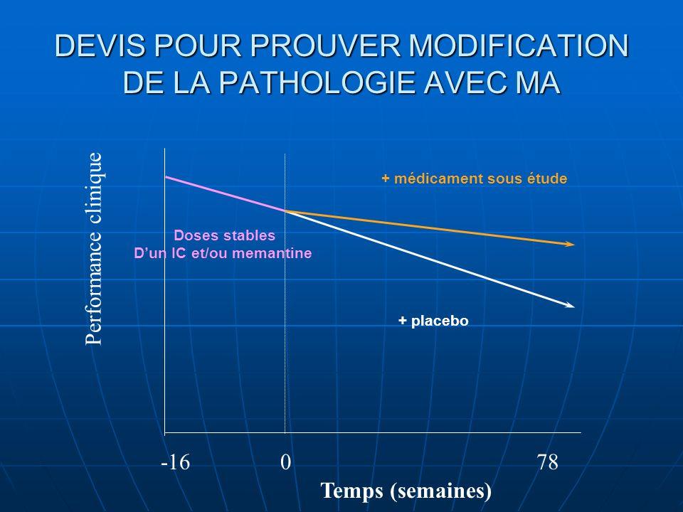 DEVIS POUR PROUVER MODIFICATION DE LA PATHOLOGIE AVEC MA + placebo Temps (semaines) Doses stables Dun IC et/ou memantine + médicament sous étude -160