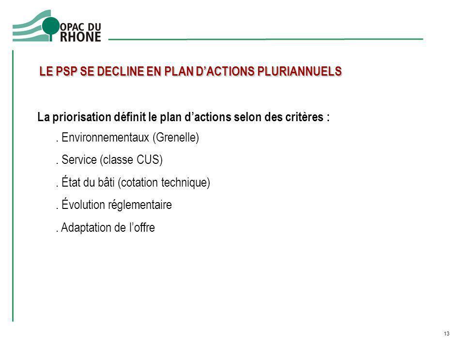 13 LE PSP SE DECLINE EN PLAN DACTIONS PLURIANNUELS La priorisation définit le plan dactions selon des critères :. Environnementaux (Grenelle). Service