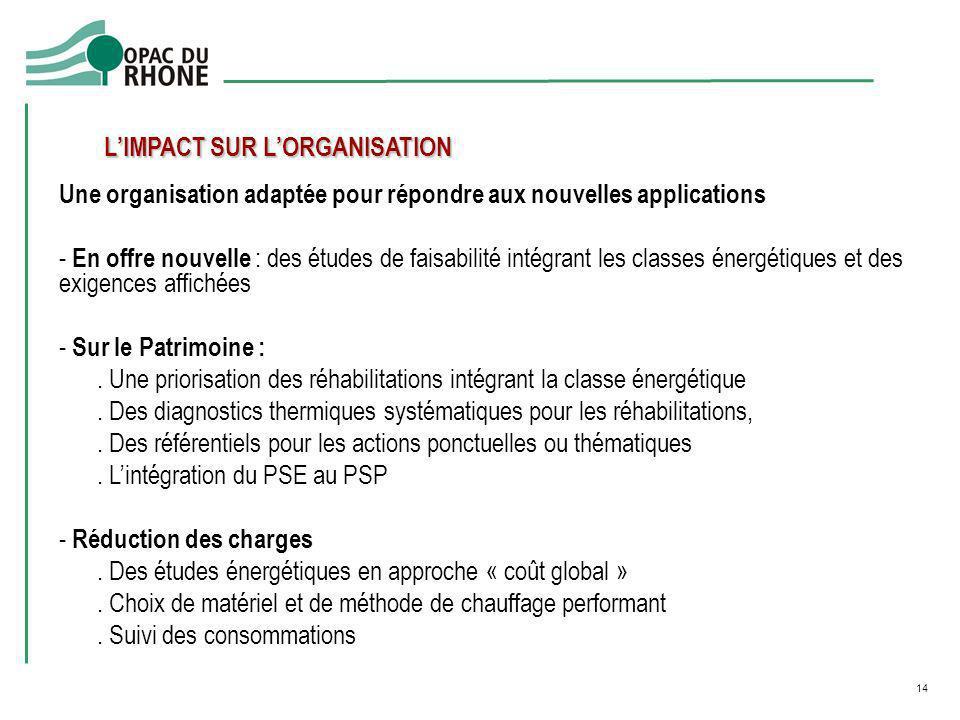 14 LIMPACT SUR LORGANISATION Une organisation adaptée pour répondre aux nouvelles applications - En offre nouvelle : des études de faisabilité intégra