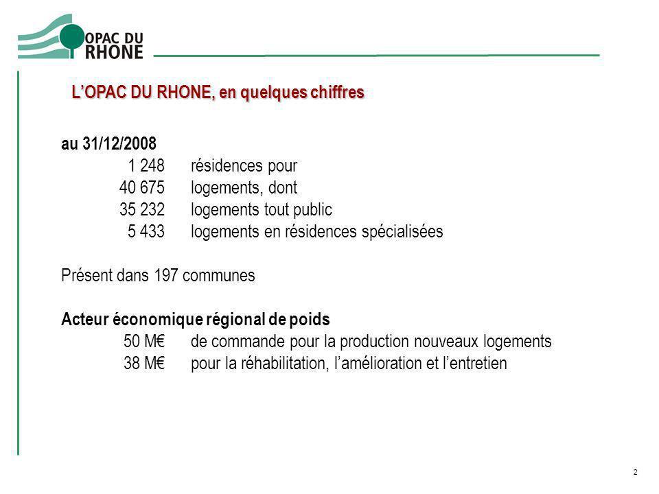 au 31/12/2008 1 248résidences pour 40 675logements, dont 35 232logements tout public 5 433logements en résidences spécialisées Présent dans 197 commun