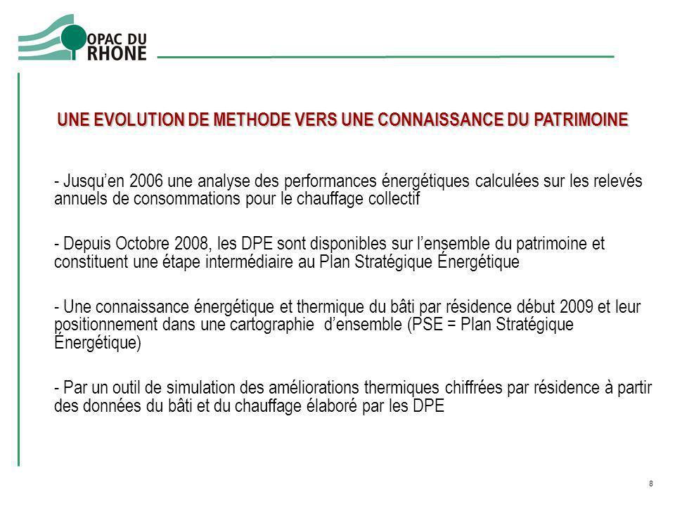- Jusquen 2006 une analyse des performances énergétiques calculées sur les relevés annuels de consommations pour le chauffage collectif - Depuis Octob