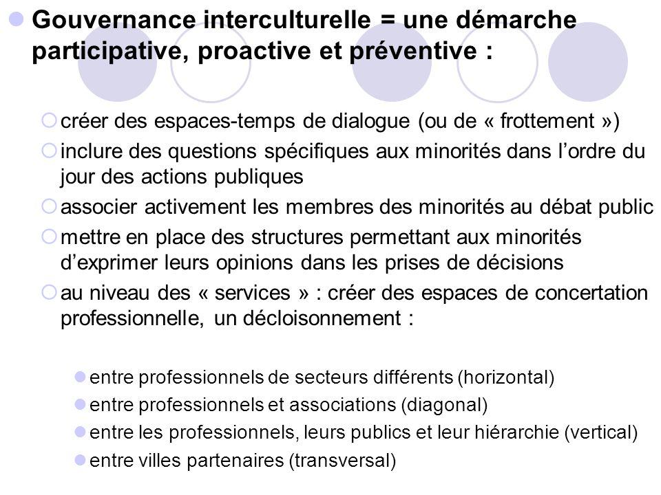 Gouvernance interculturelle = une démarche participative, proactive et préventive : créer des espaces-temps de dialogue (ou de « frottement ») inclure