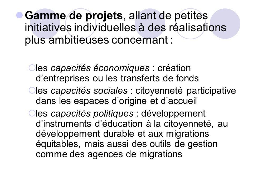 Gamme de projets, allant de petites initiatives individuelles à des réalisations plus ambitieuses concernant : les capacités économiques : création de