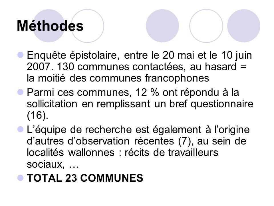Méthodes Enquête épistolaire, entre le 20 mai et le 10 juin 2007. 130 communes contactées, au hasard = la moitié des communes francophones Parmi ces c
