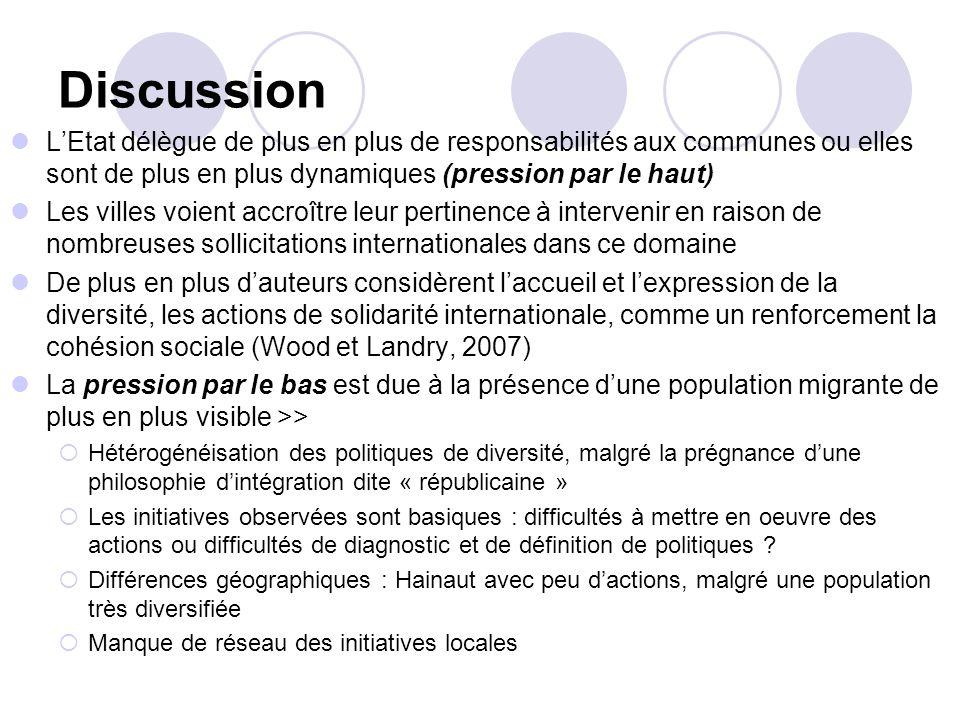 Discussion LEtat délègue de plus en plus de responsabilités aux communes ou elles sont de plus en plus dynamiques (pression par le haut) Les villes vo