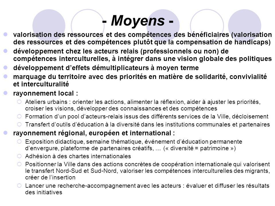 - Moyens - valorisation des ressources et des compétences des bénéficiaires (valorisation des ressources et des compétences plutôt que la compensation