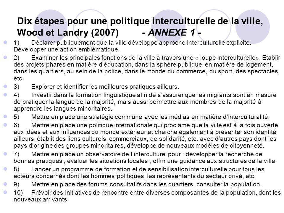 Dix étapes pour une politique interculturelle de la ville, Wood et Landry (2007) - ANNEXE 1 - 1)Déclarer publiquement que la ville développe approche