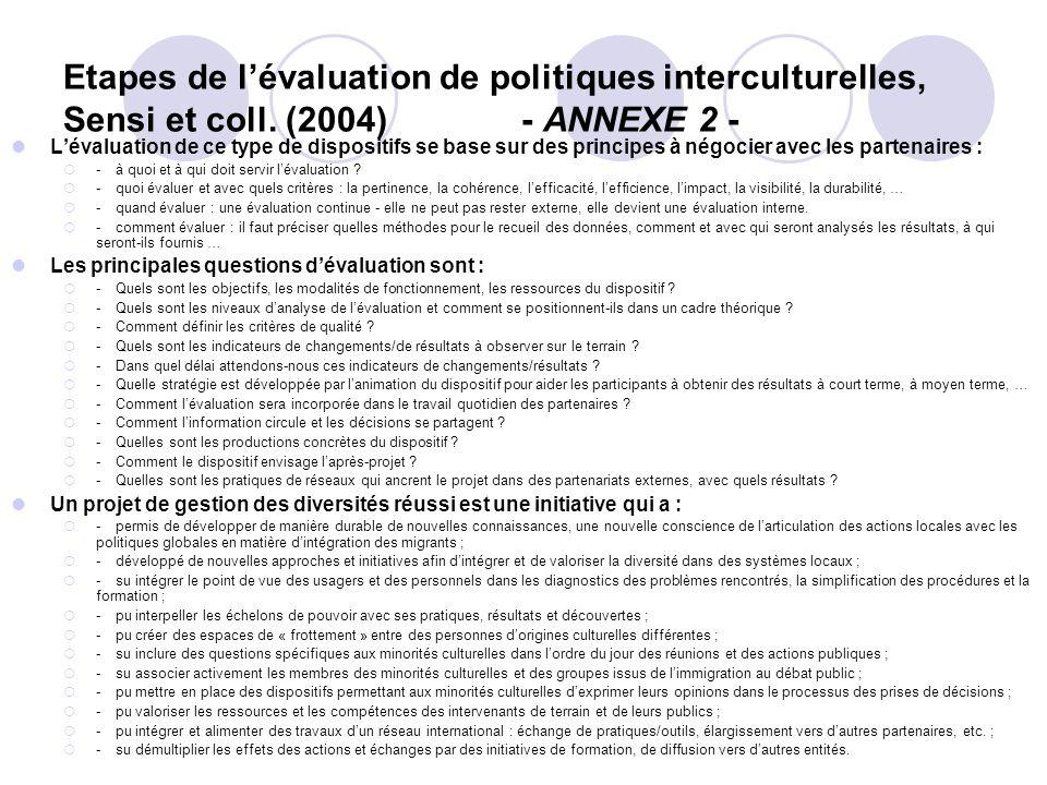 Etapes de lévaluation de politiques interculturelles, Sensi et coll. (2004) - ANNEXE 2 - Lévaluation de ce type de dispositifs se base sur des princip