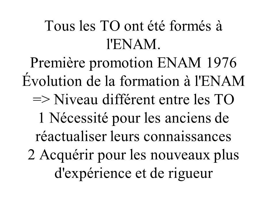 Tous les TO ont été formés à l'ENAM. Première promotion ENAM 1976 Évolution de la formation à l'ENAM => Niveau différent entre les TO 1 Nécessité pour