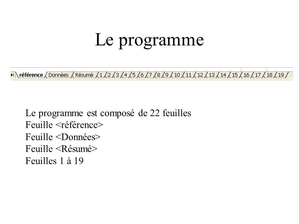 Le programme Le programme est composé de 22 feuilles Feuille Feuilles 1 à 19