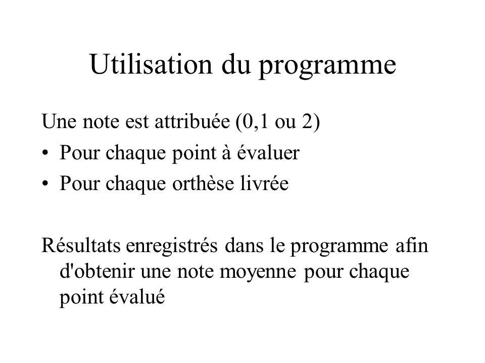Utilisation du programme Une note est attribuée (0,1 ou 2) Pour chaque point à évaluer Pour chaque orthèse livrée Résultats enregistrés dans le progra