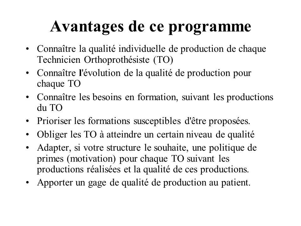 Avantages de ce programme Connaître la qualité individuelle de production de chaque Technicien Orthoprothésiste (TO) Connaître l'évolution de la quali