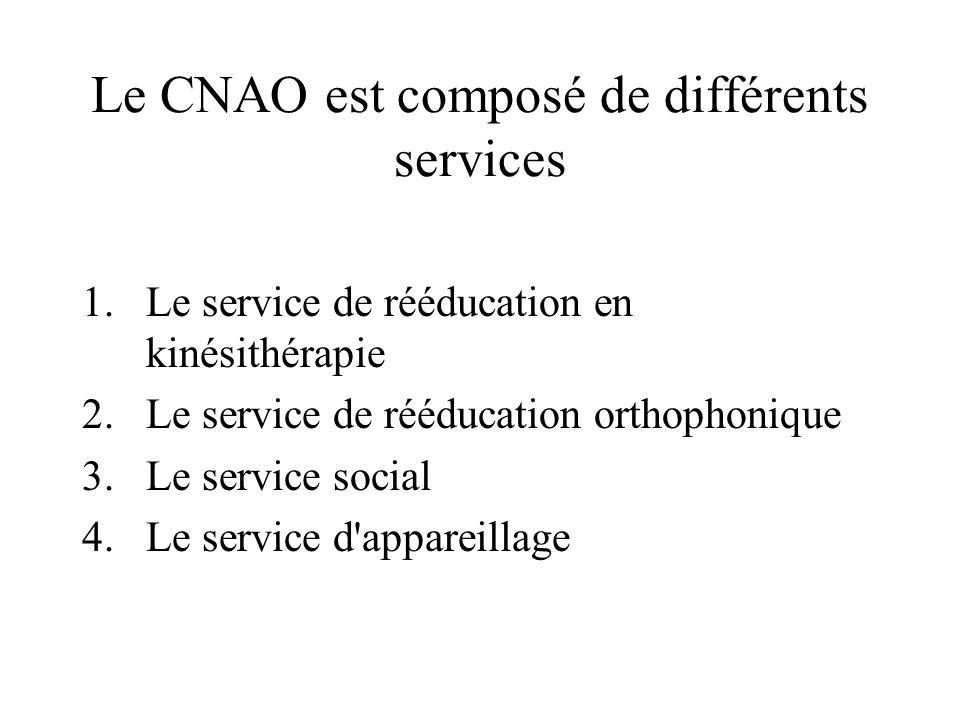 Le CNAO est composé de différents services 1.Le service de rééducation en kinésithérapie 2.Le service de rééducation orthophonique 3.Le service social