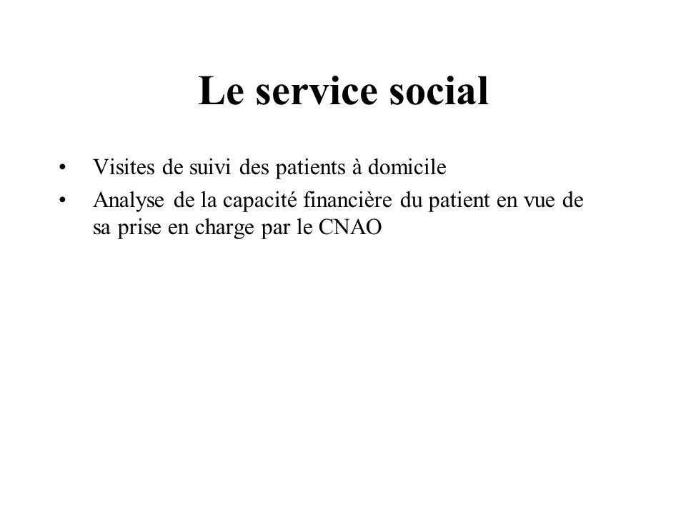 Le service social Visites de suivi des patients à domicile Analyse de la capacité financière du patient en vue de sa prise en charge par le CNAO
