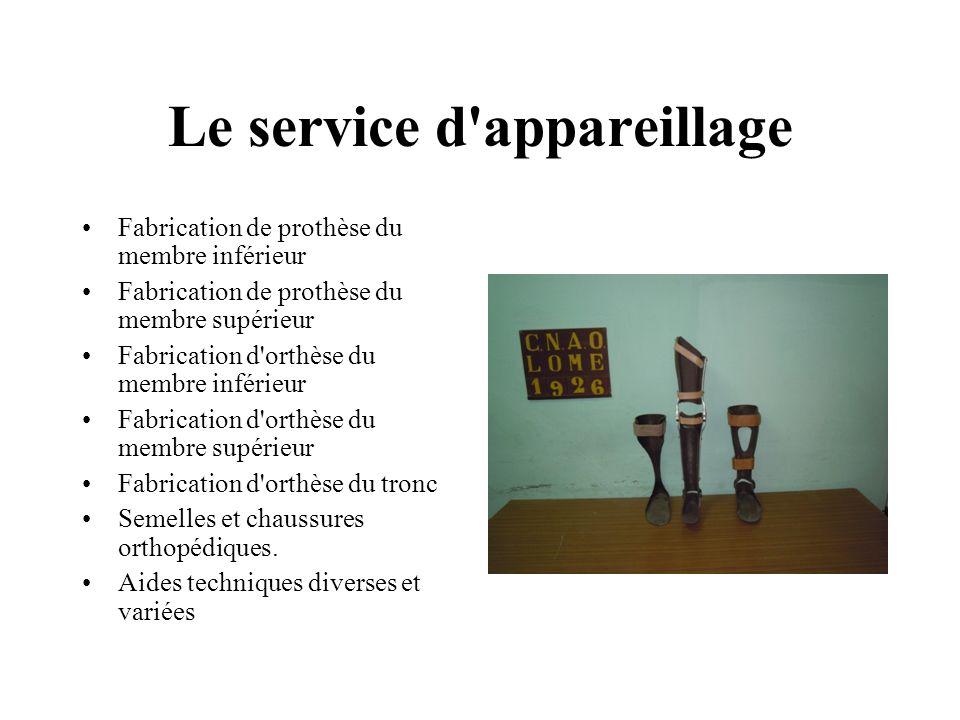 Le service d'appareillage Fabrication de prothèse du membre inférieur Fabrication de prothèse du membre supérieur Fabrication d'orthèse du membre infé