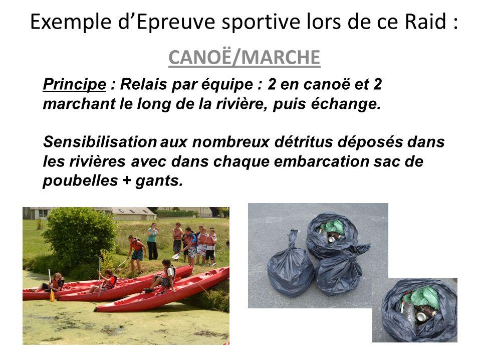 Exemple dEpreuve sportive lors de ce Raid : CANOË/MARCHE Principe : Relais par équipe : 2 en canoë et 2 marchant le long de la rivière, puis échange.