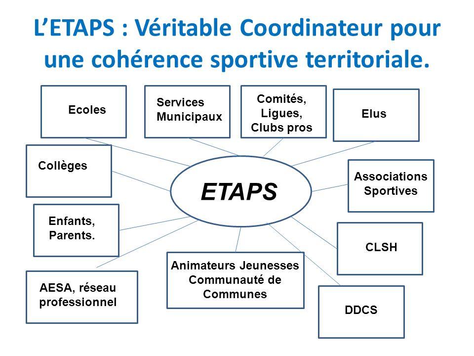 LETAPS : Véritable Coordinateur pour une cohérence sportive territoriale. E ETAPS Collèges Ecoles Services Municipaux Elus Associations Sportives CLSH
