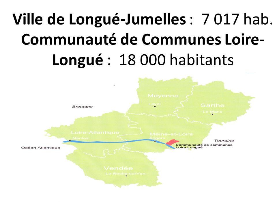 Ville de Longué-Jumelles : 7 017 hab. Communauté de Communes Loire- Longué : 18 000 habitants