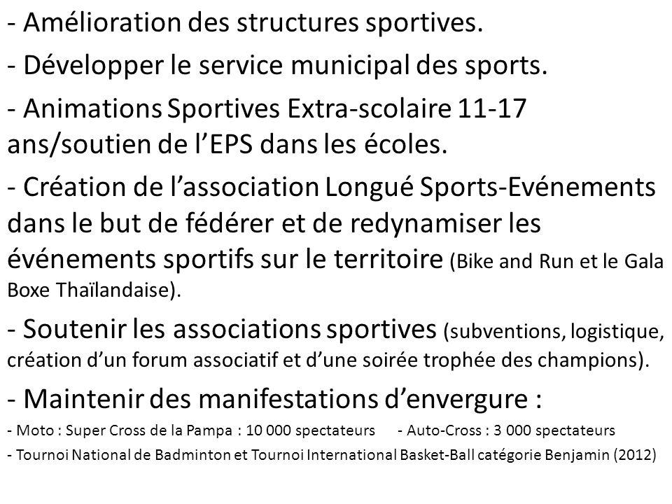 - Amélioration des structures sportives. - Développer le service municipal des sports. - Animations Sportives Extra-scolaire 11-17 ans/soutien de lEPS