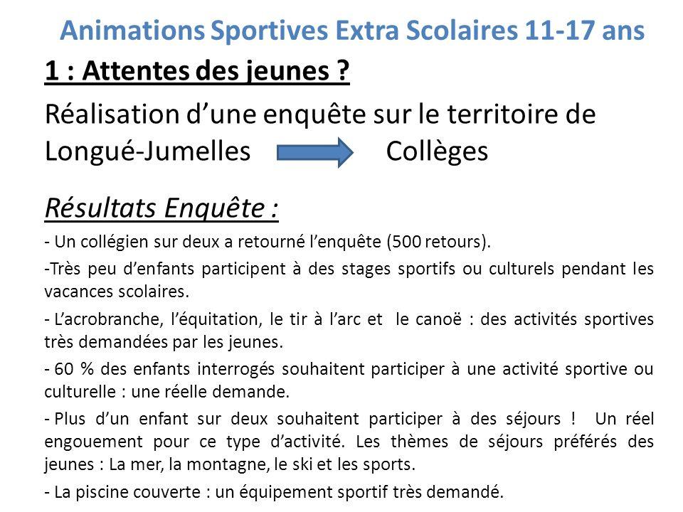 Animations Sportives Extra Scolaires 11-17 ans 1 : Attentes des jeunes ? Réalisation dune enquête sur le territoire de Longué-Jumelles Collèges Résult