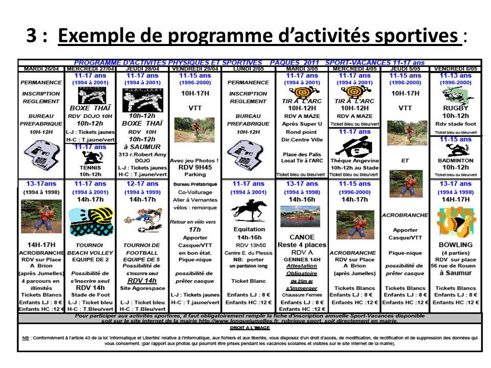 4 : Conditions de participation/objectifs du dispositif Sport-Vacances Objectifs : - Permettre aux jeunes de prendre du plaisir dans la pratique dactivités sportives riches et diversifiées.