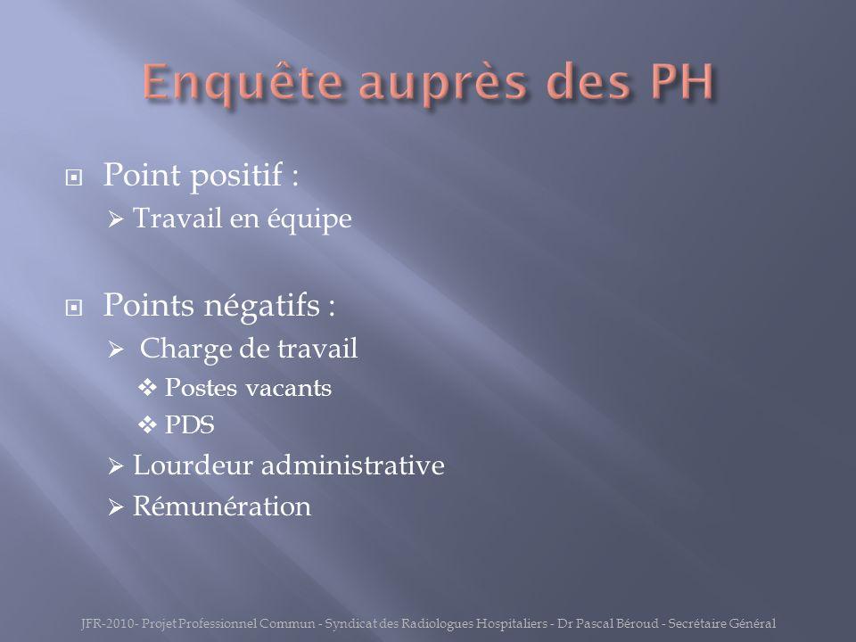 Taux de vacance statutaire des PH par discipline Taux de vacance statutaire des emplois PH par discipline Quelle que soit la discipline, le taux de vacance statutaire reste toujours plus élevé pour les PH temps partiel que pour les PH temps plein.