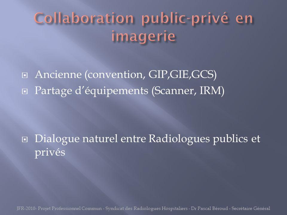 HôpitalGroupe privé Radiologues
