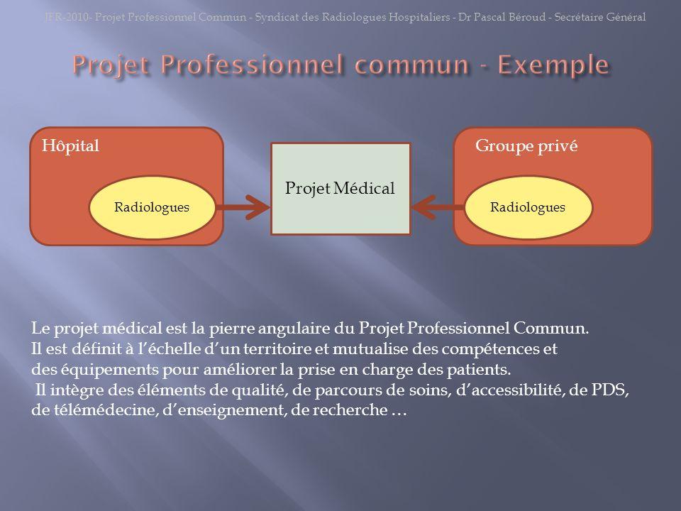 JFR-2010- Projet Professionnel Commun - Syndicat des Radiologues Hospitaliers - Dr Pascal Béroud - Secrétaire Général HôpitalGroupe privé Radiologues Projet Médical GCS GCS de moyens de droit privé